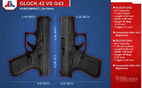Glock 42 Vs Glock 43 Comparison