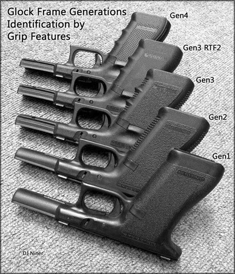 Glock Generation Identification