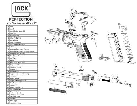 Glock Magazine Part Numbers