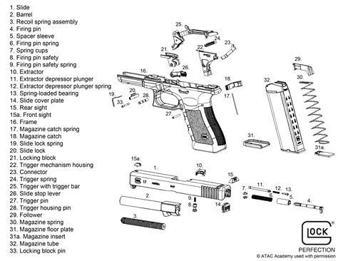 Glock Parts Diagram