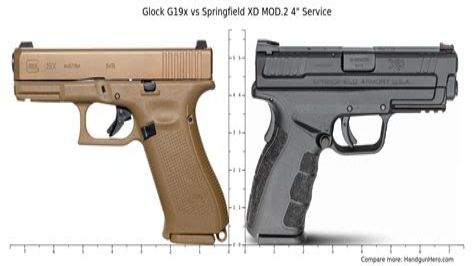 Glock Vs Springfield Xd Mod 2