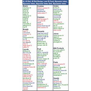 Gluten free low glycemic diet secret code