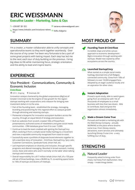 Good Resume Cover Letter Sample | Resume For University Job
