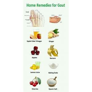Gout diet gout treatment natural gout remedies cure cheap