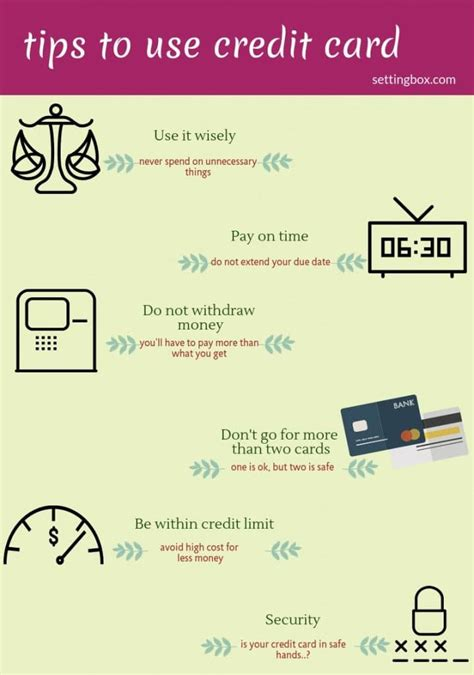 Great Guide On How To Use Your Credit Cards