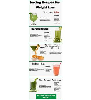 Green Juice Fast Weight Loss