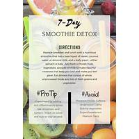 Green smoothie 7 day detox diet plan: lose weight and feel better methods