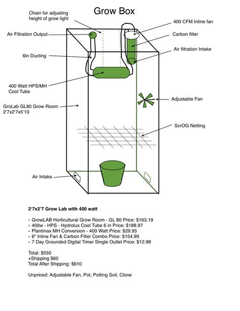 Grow box design plans Image