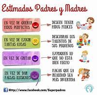 Guia para padres sobre la crianza de sus hijos review
