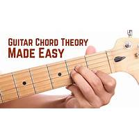 Guide to guitar theory made simple