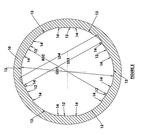 Gun Barrel Rifling Dimensions