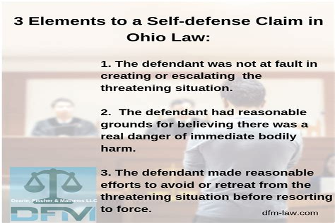 Gun Self Defense Law In Ohio