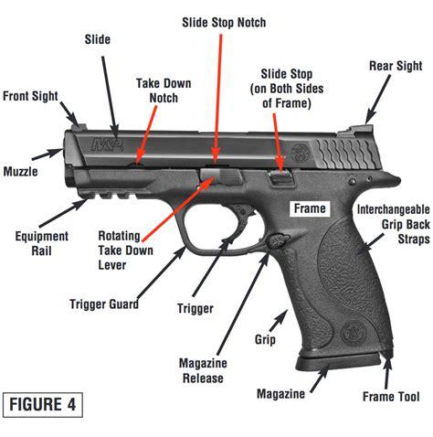 Gunsmith P 9