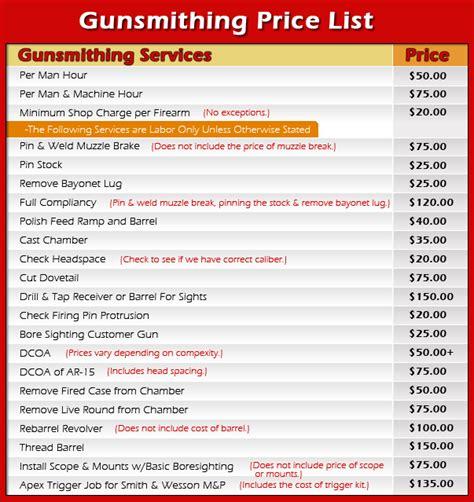 Gunsmithing Price List