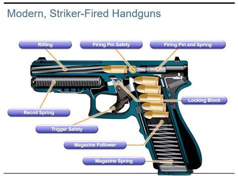 Handgun Basics Pdf