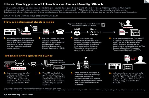 Handgun Buying Process In Texas