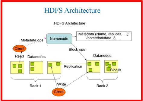 Hdfs Architecture Math Wallpaper Golden Find Free HD for Desktop [pastnedes.tk]