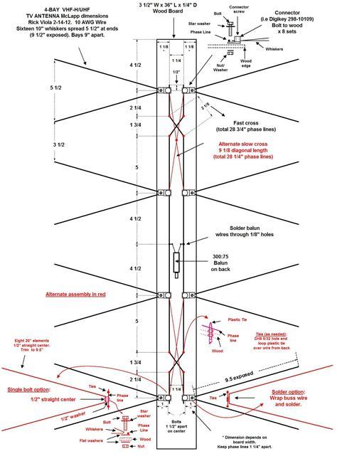 Hdtv antenna diy plans Image