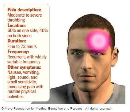 Headache In Front Right Forehead