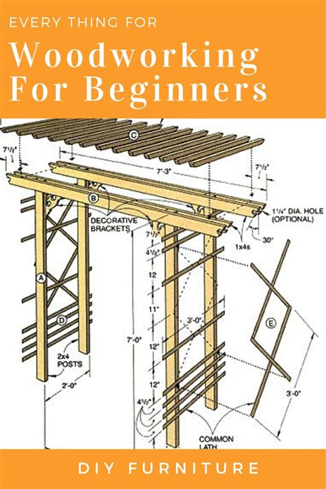 Home woodworking project plans Image