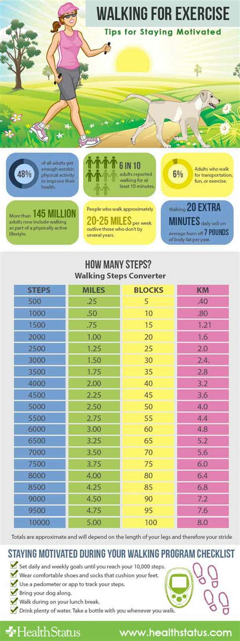 how many calories does 10000 steps burn calculator