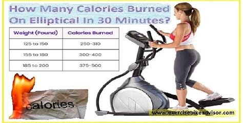 how many calories does elliptical burn in 30 minutes