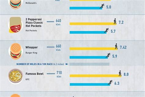how many calories does it burn to run a mile