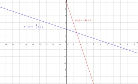 How Does A Graph Look Like Graph and Velocity Download Free Graph and Velocity [gmss941.online]