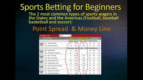 How Does Money Line Work In Sports Betting