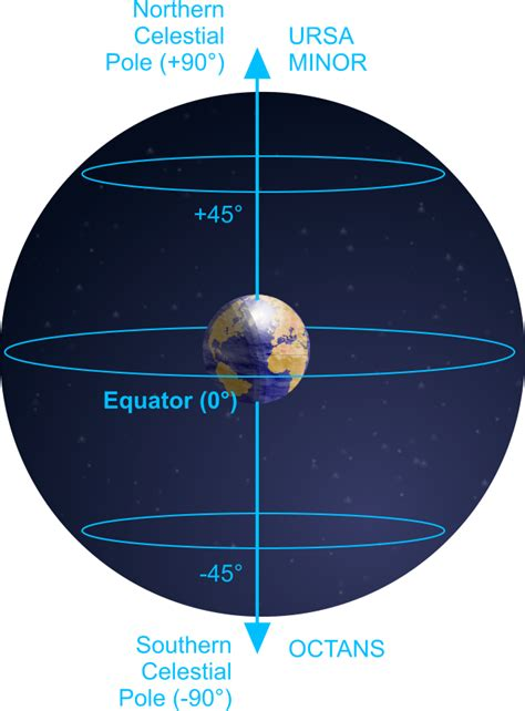 How Hot Is The Equator Graph and Velocity Download Free Graph and Velocity [gmss941.online]