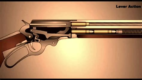 How Lever Action Rifles Work