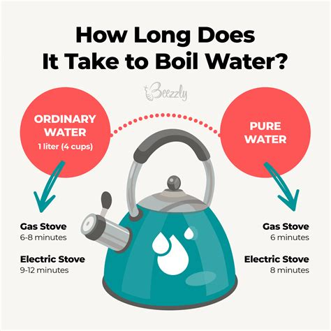 How Long Does It Take For Water To Boil Watermelon Wallpaper Rainbow Find Free HD for Desktop [freshlhys.tk]