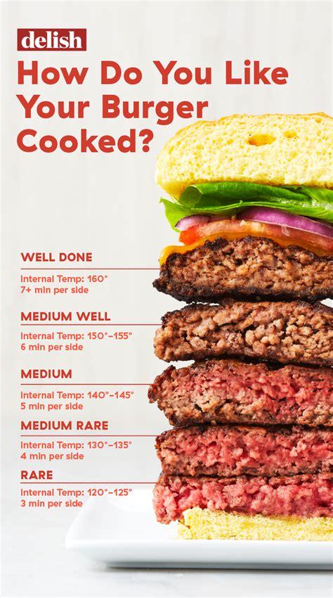 How Long To Cook Hamburgers Watermelon Wallpaper Rainbow Find Free HD for Desktop [freshlhys.tk]