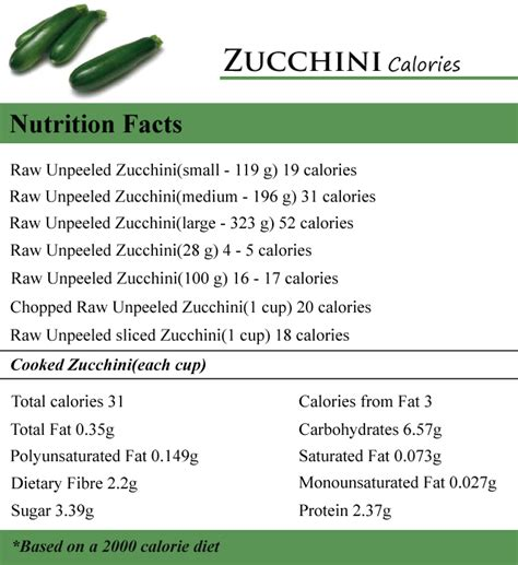 How Many Calories In A Zucchini Watermelon Wallpaper Rainbow Find Free HD for Desktop [freshlhys.tk]