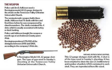 How Many Pellets From 12 Gauge Shotgun Shell