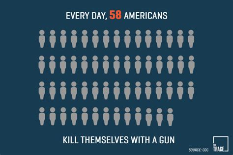 How Many People Kill Themselves When Cleaning A Gun