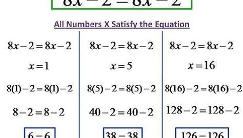 How Many Solutions Does An Equation Have Graph and Velocity Download Free Graph and Velocity [gmss941.online]