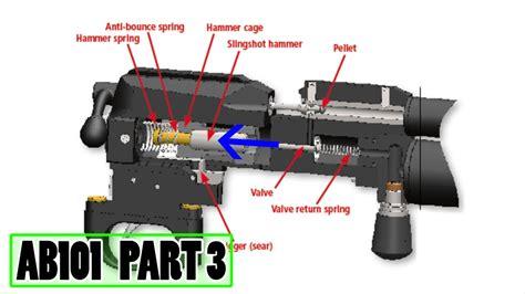 How Pcp Air Rifles Work