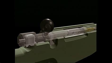 How Sniper Rifles Work
