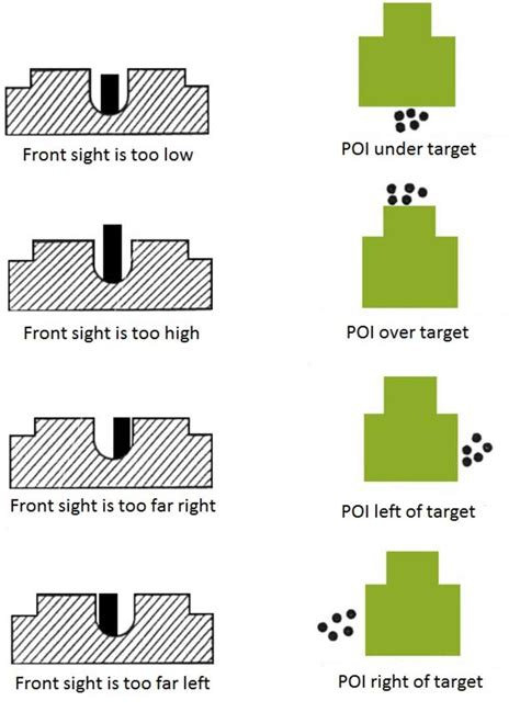How To Adjust Iron Sights On An Air Rifle