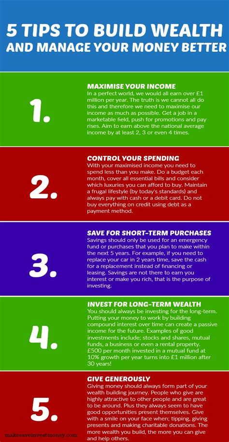 How To Gain Prosperity