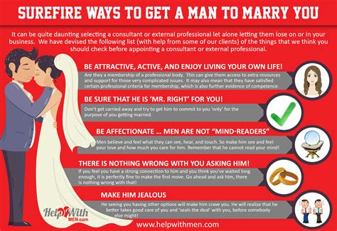 Taurus-Question How To Make A Taurus Man Want To Marry You.