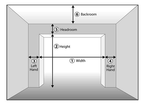 How To Measure A Garage Door Make Your Own Beautiful  HD Wallpapers, Images Over 1000+ [ralydesign.ml]