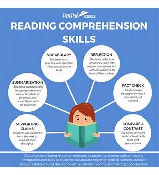 How Can I Improve My Reading Skills
