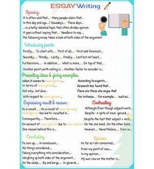 How Does Writing Help You Learn