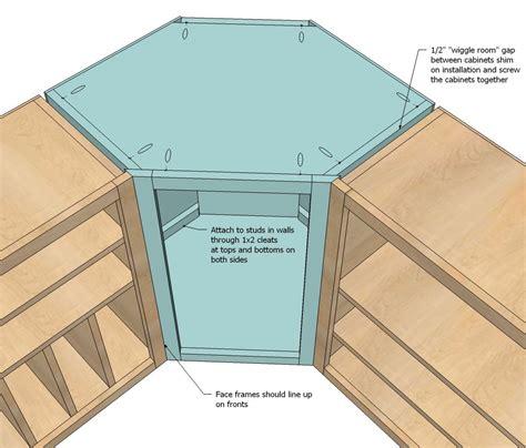 How to build upper corner cabinet Image