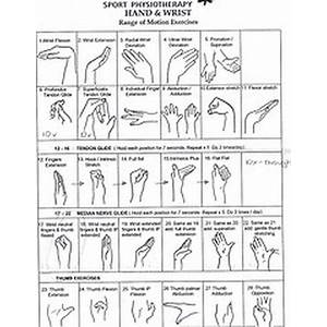 How to cure tingling arms, hands or fingers all by yourself with the simple use of highly efficient exercises! reviews