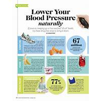 How to drop blood pressure naturally secret code