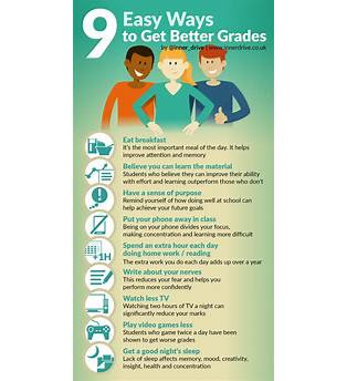 How To Help Your Child Get Better Grades