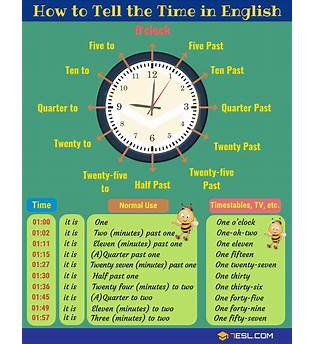 How To Learn Clock